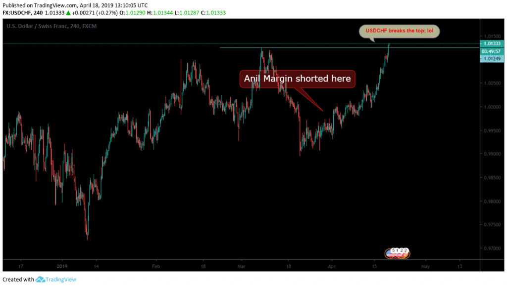 Anil mangal forex course