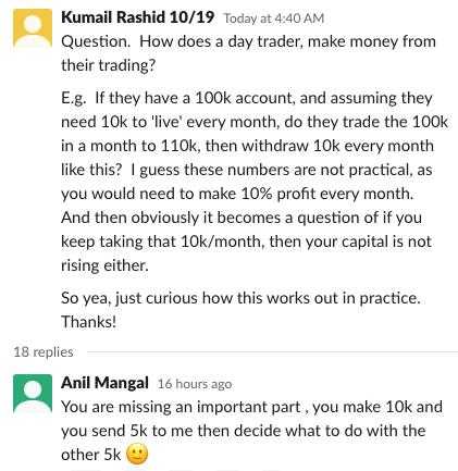 Anil Mangal – the Moron?